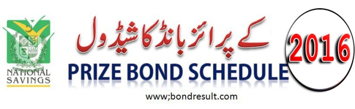 Complete Prize bond Draw Schedule 2016 full list