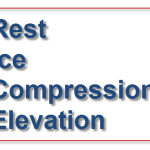 RICE Therapy – Rest, Ice, Compression, Elevation