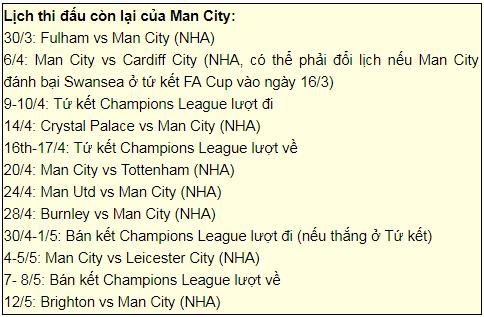 man-city-lam-vao-kho-khan-vi-mong-an-bon-2
