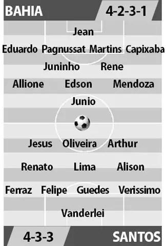 %name Soi kèo Nhận định bóng đá Bahia vs Santos, 06h00 ngày 17/11: Hạ bệ đại gia thất thế