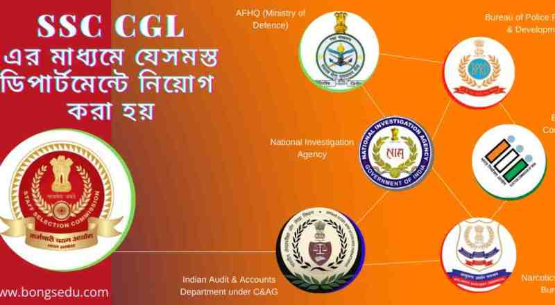 various post of ssc cgl