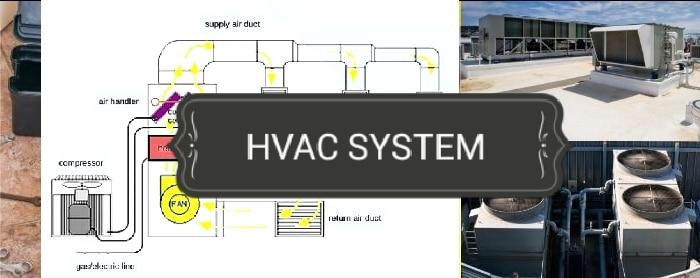 ما هو نظام التدفئة والتهوية وتكييف الهواء (HVAC)؟ كيف يعمل؟