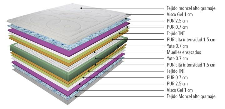 Luxe BN1100-capas