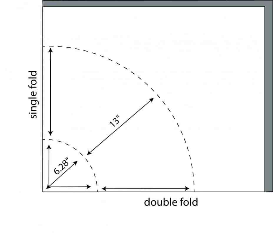 circle skirt diagram