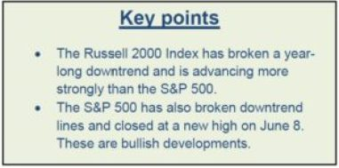 061010 key points IWM S&P