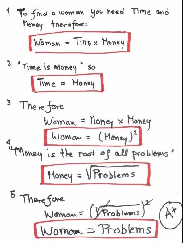 un graphique qui montre que se convertir pour une femme va poser probleme