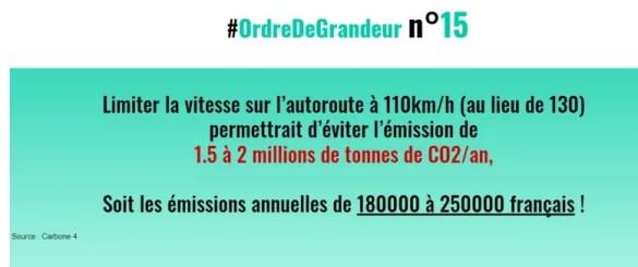 Loi des 110km/h : écologie punitive ?