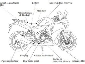 all-new-cbr250r-owners-manual