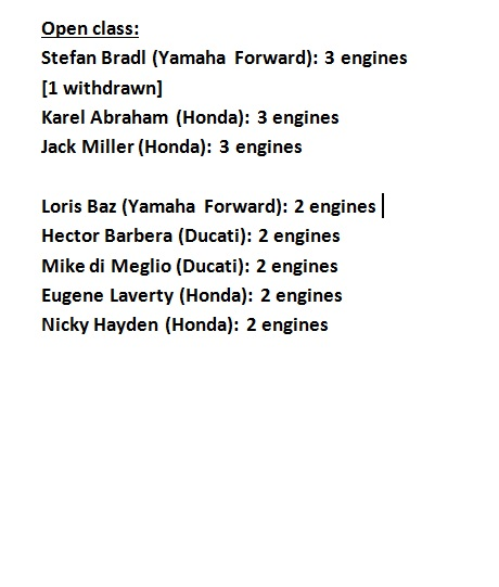 Daftar mesin gp