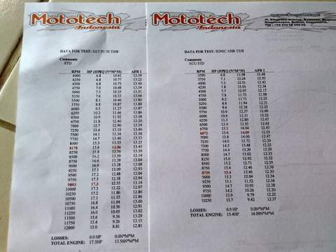 test-dyno-mototech-power