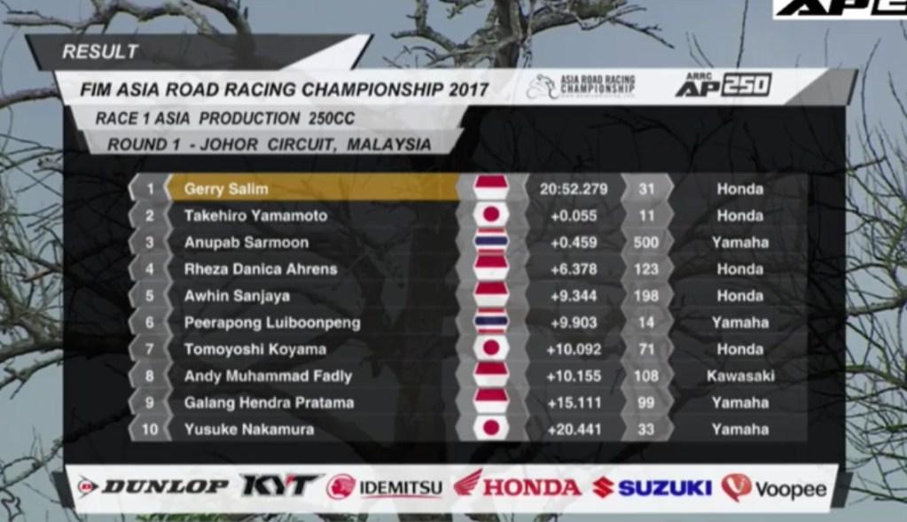 hasil-arrc-johor-2017-gerry-salim-juara-bersama-cbr250rr