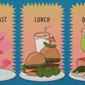 Is Intermittent Fasting Good For Bulking?