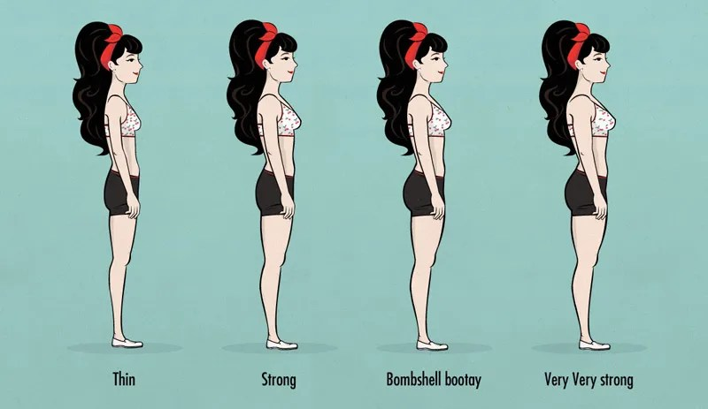 Bombshell Aesthetics: The Most Attractive Female Body ...