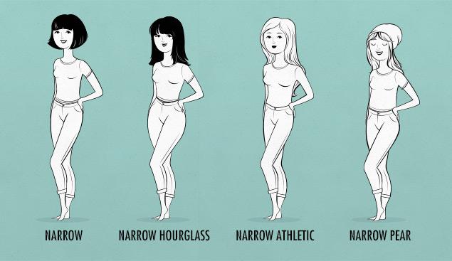 skinny female body shapes—skinny banana, thin pear, slim hourglass, narrow athletic
