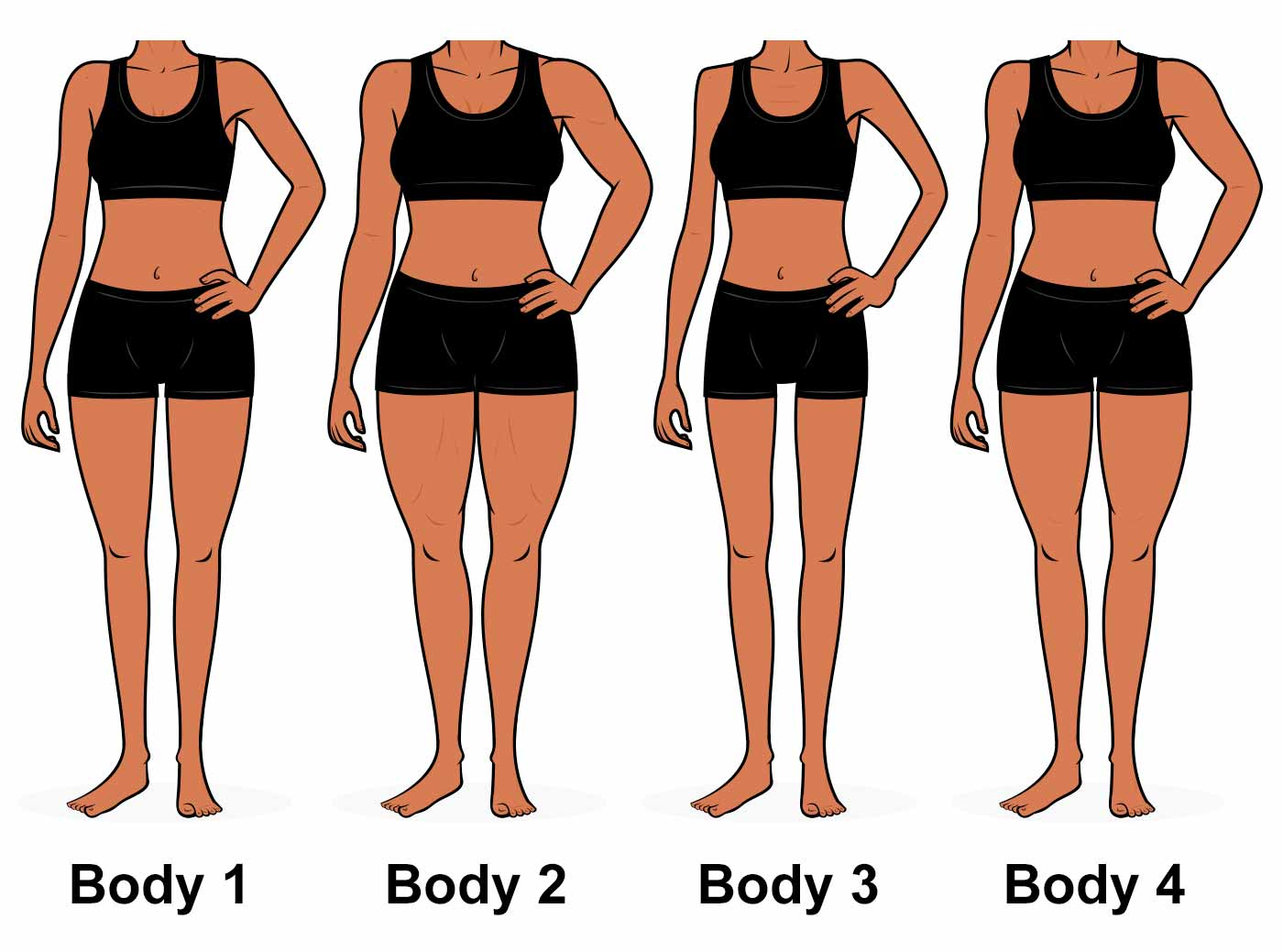 Survey illustration showing varying degrees of female muscularity.