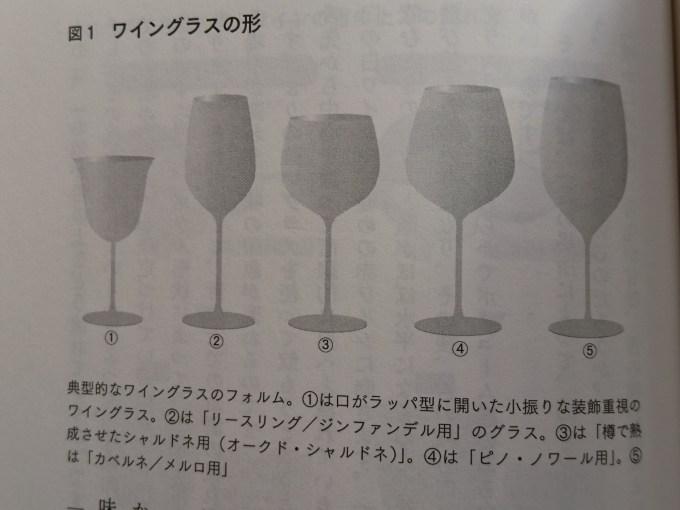 ワイングラスでワインの味が変わる