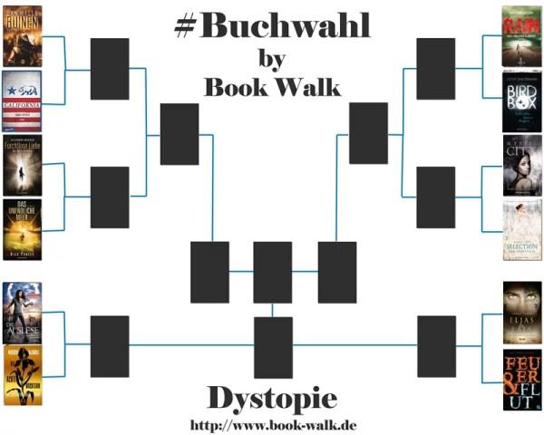 Buchwahl-Challenge 2015. Turnierplan Genre Dystopie