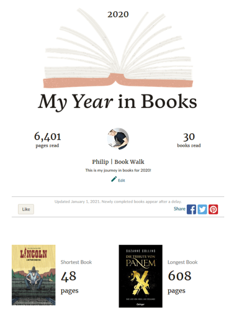 goodreads - my year in books 2020