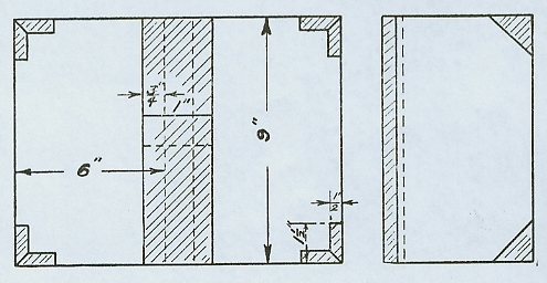 cover with corners