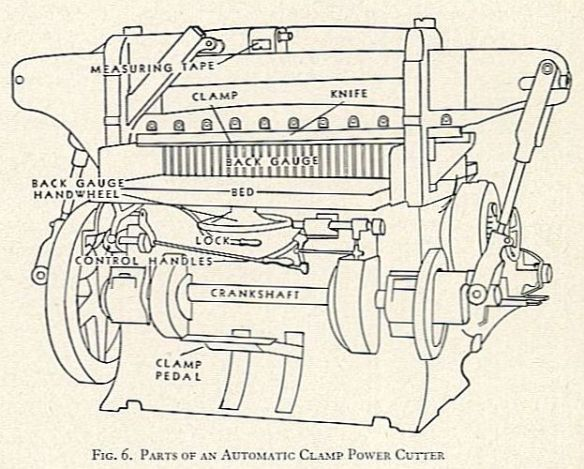 FIG. 6. PARTS OF AN AUTOMATIC CLAMP POWER CUTTER