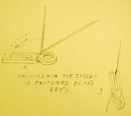 bookbinding securing of sewing keys