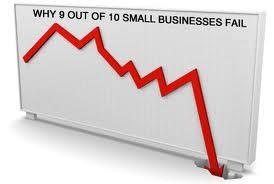 9 empresas de 10 fracasan