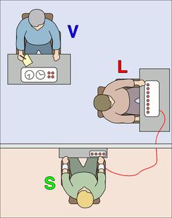 Experimento Milgram