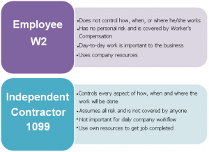 independent contractor checklist koni polycode co