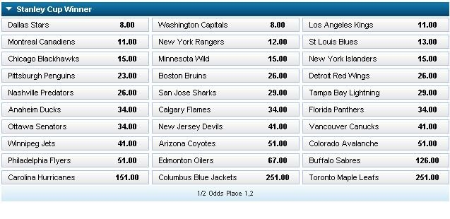 NHL ODDS WH
