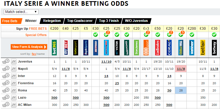 serie_a_betting_odds