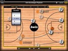 В Bwin подготовили сюрприз для любителей баскетбольной Евролиги