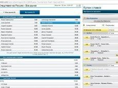 В William Hill доступны ставки на специальные события для всех сборных Евро-2012