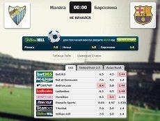 Сравнение коэффициентов для матча «Малага» – «Барселона» в матч-центре «Рейтинга Букмекеров»