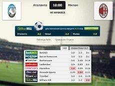 Сравнение коэффициентов на встречу «Аталанта» – «Милан» в матч-центре «Рейтинга Букмекеров»