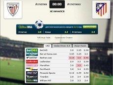 Сравнение коэффициентов на встречу «Атлетик Бильбао» – «Атлетико Мадрид» в матч-центре «Рейтинга Букмекеров»