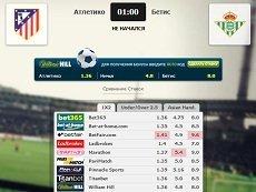 Сравнение коэффициентов на матч «Атлетико Мадрид» – «Бетис» в матч-центре «Рейтинга Букмекеров»