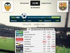 Сравнение коэффициентов на встречу «Валенсия» – «Барселона» в матч-центре «Рейтинга Букмекеров»