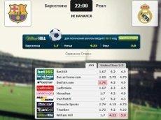 Сравнение коэффициентов на встречу «Барселона» – «Реал Мадрид» в матч-центре «Рейтинга Букмекеров»