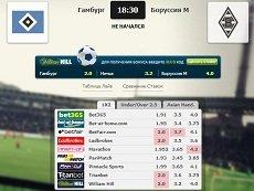 Сравнение коэффициентов на встречу «Гамбург» – «Боруссия» М в матч-центре «Рейтинга Букмекеров»