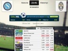 Сравнение коэффициентов на встречу «Наполи» – «Ювентус» в матч-центре «Рейтинга Букмекеров»