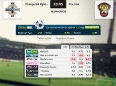 Сравнение коэффициентов на матч Северная Ирландия – Россия в матч-центре «Рейтинга Букмекеров»