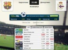 Сравнение коэффициентов на встречу «Барселона» – «Депортиво» в матч-центре «Рейтинга Букмекеров»