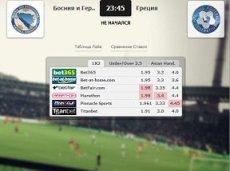 Сравнение коэффициентов на встречу Босния – Греция в матч-центре «Рейтинга Букмекеров»