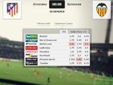 Сравнение коэффициентов на встречу «Атлетико» – «Валенсия» в матч-центре «Рейтинга Букмекеров»