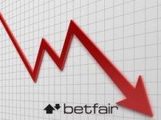 Betfair подешевела более чем на 4% за день
