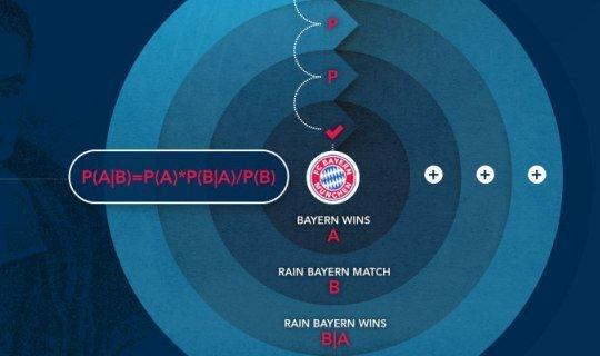 Байесовская вероятность используется в прогнозах на спорт