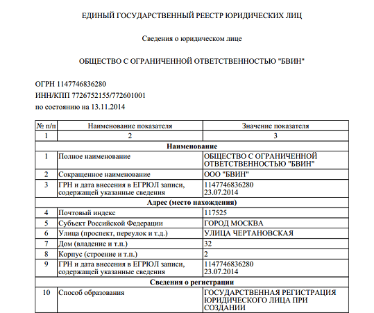 Выписка из ЕГРЮЛ об ООО «Бвин»