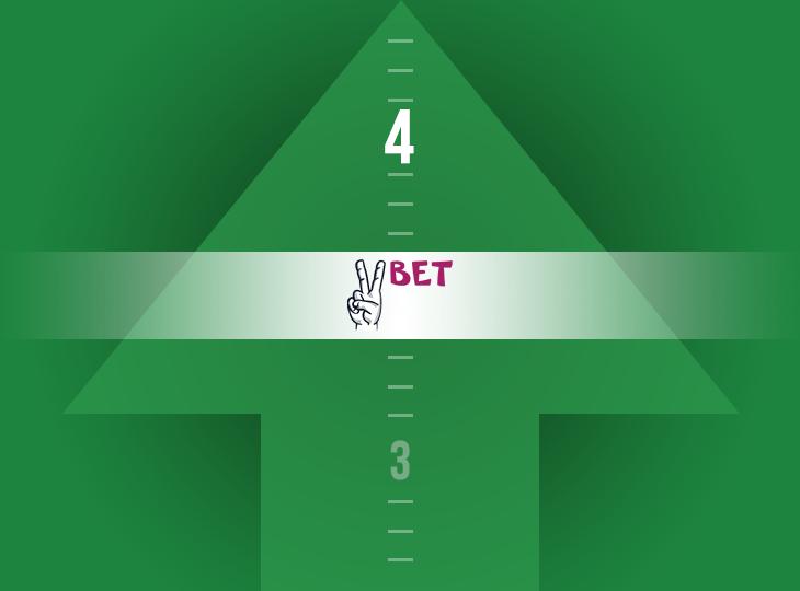 В «четверках» рейтинга пополнение - повышена оценка БК Vbet