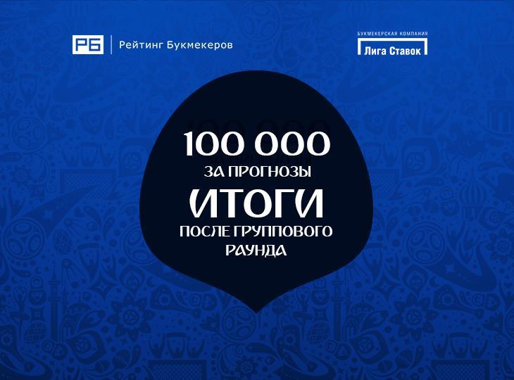 «100 000 за прогнозы»: итоги после группового раунда