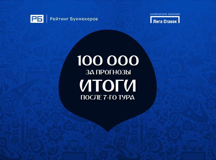 «100 000 за прогнозы»: итоги после 7-го тура